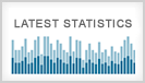 Latest Statistics logo